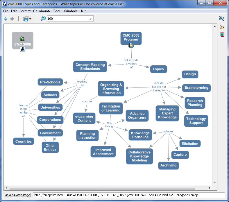 Create mind maps with cmaptools soft32 blog for Building mapping software