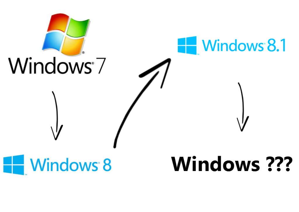 what windows next